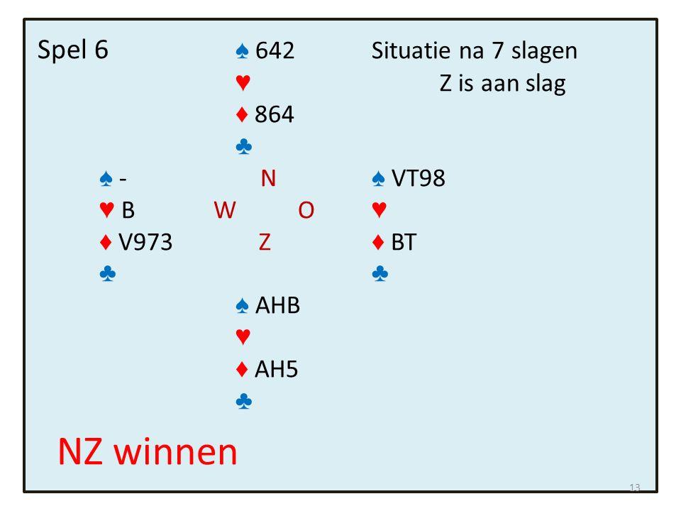 Spel 6 ♠ 642Situatie na 7 slagen ♥ Z is aan slag ♦ 864 ♣ ♠ - N ♠ VT98 ♥ B W O ♥ ♦ V973 Z ♦ BT ♣ ♠ AHB ♥ ♦ AH5 ♣ NZ winnen 13