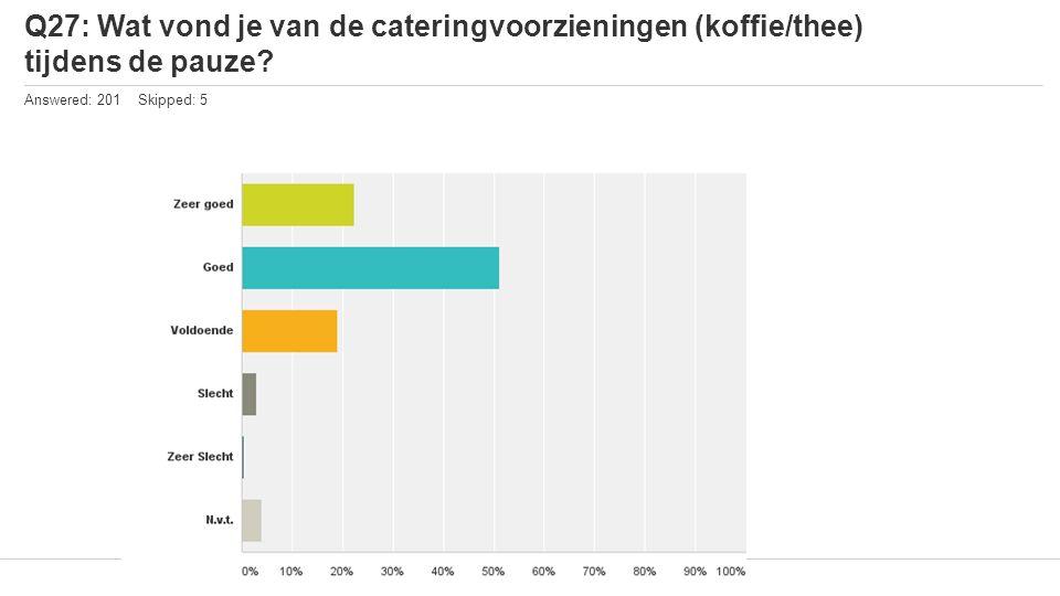 Q27: Wat vond je van de cateringvoorzieningen (koffie/thee) tijdens de pauze.