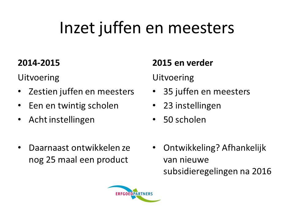 Inzet juffen en meesters 2014-2015 Uitvoering Zestien juffen en meesters Een en twintig scholen Acht instellingen Daarnaast ontwikkelen ze nog 25 maal