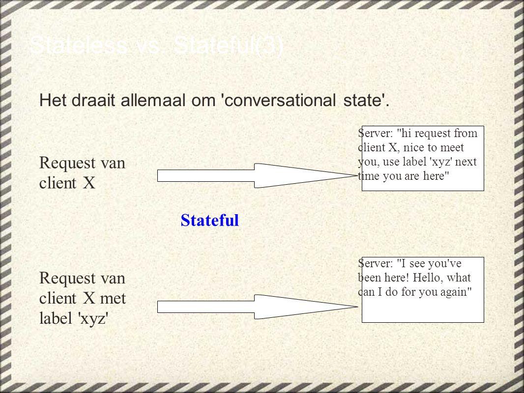 HttpSession...wat is dat(1).Client X doet een request P naar servlet A.