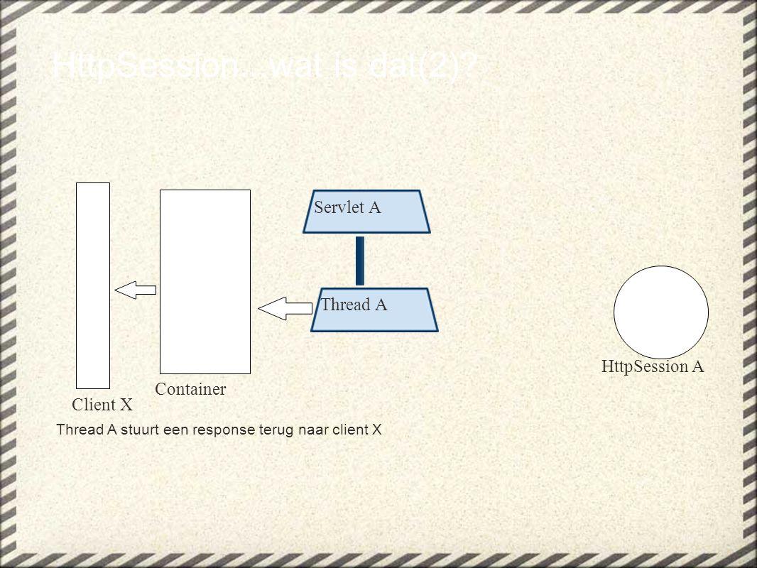 HttpSession...wat is dat(3).Client X doet een request Q naar servlet A.