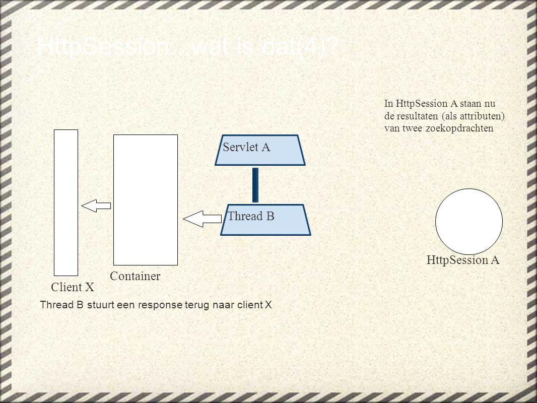 HttpSession...wat is dat(5).Client Y doet een request R naar servlet A.
