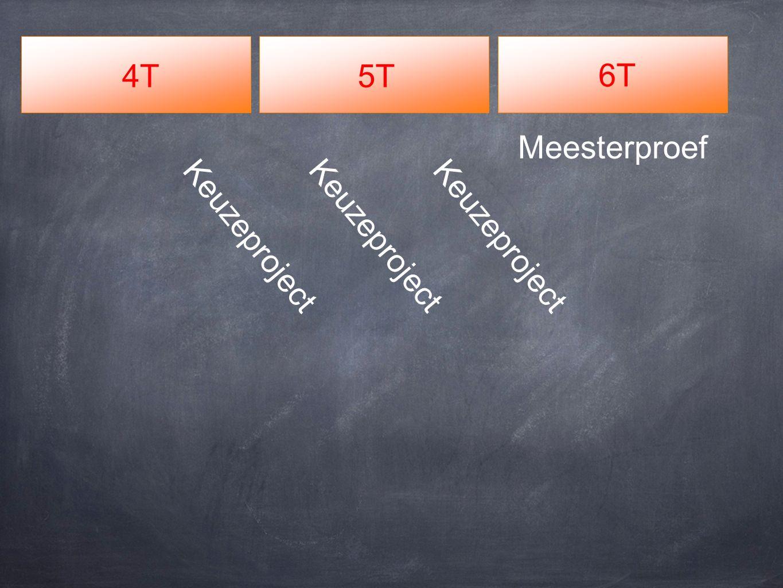 4T5T 6T Meesterproef Keuzeproject