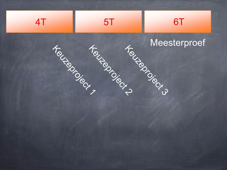 4T5T 6T Meesterproef Keuzeproject 2 Keuzeproject 3 Keuzeproject 1