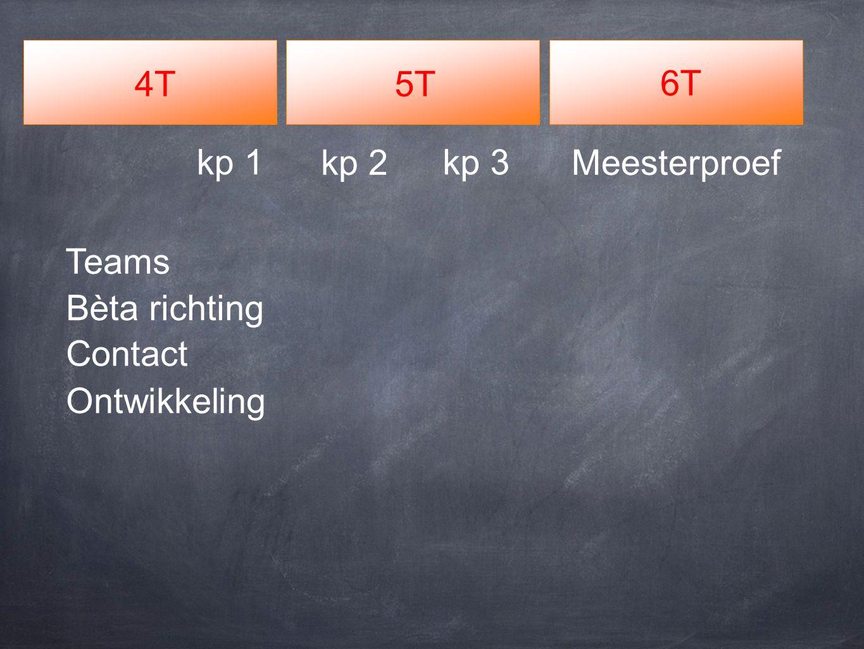 4T5T 6T Meesterproefkp 2 kp 3kp 1 Teams Bèta richting Contact Ontwikkeling