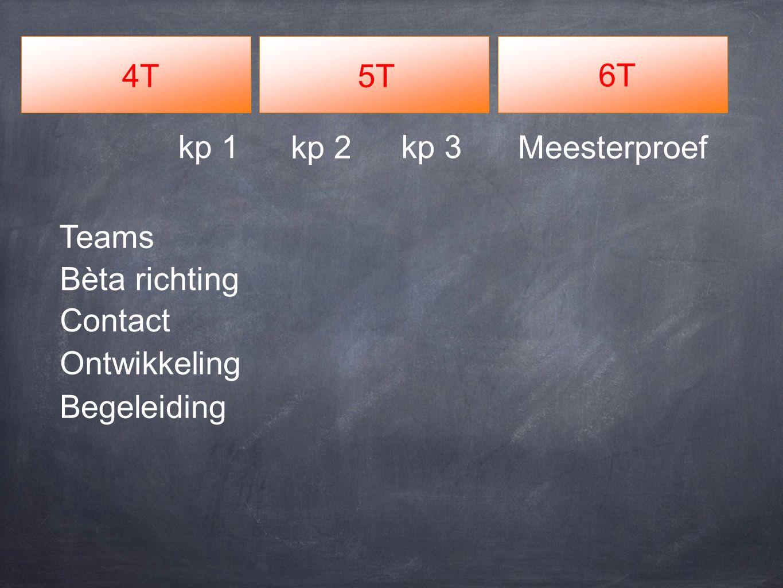 4T5T 6T Meesterproefkp 2 kp 3kp 1 Teams Bèta richting Contact Ontwikkeling Begeleiding