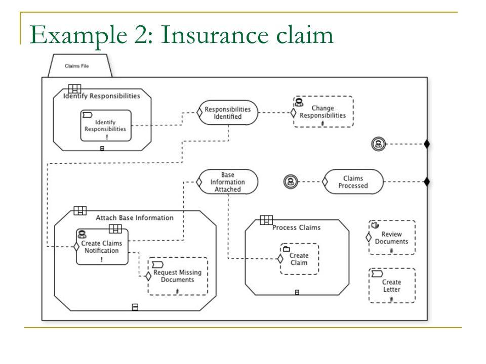 Example 2: Insurance claim