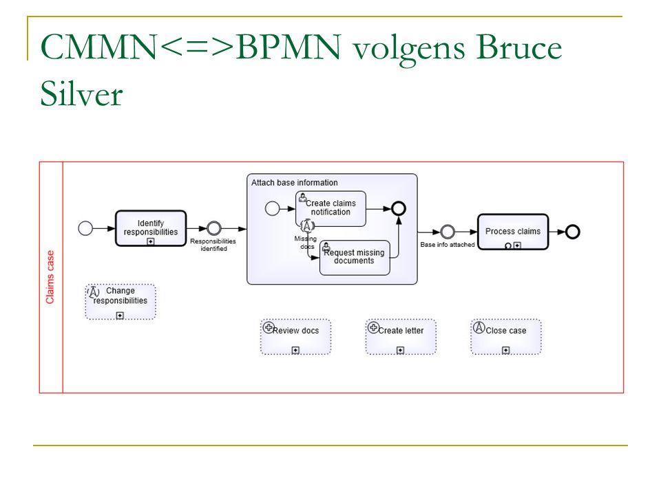 CMMN BPMN volgens Bruce Silver