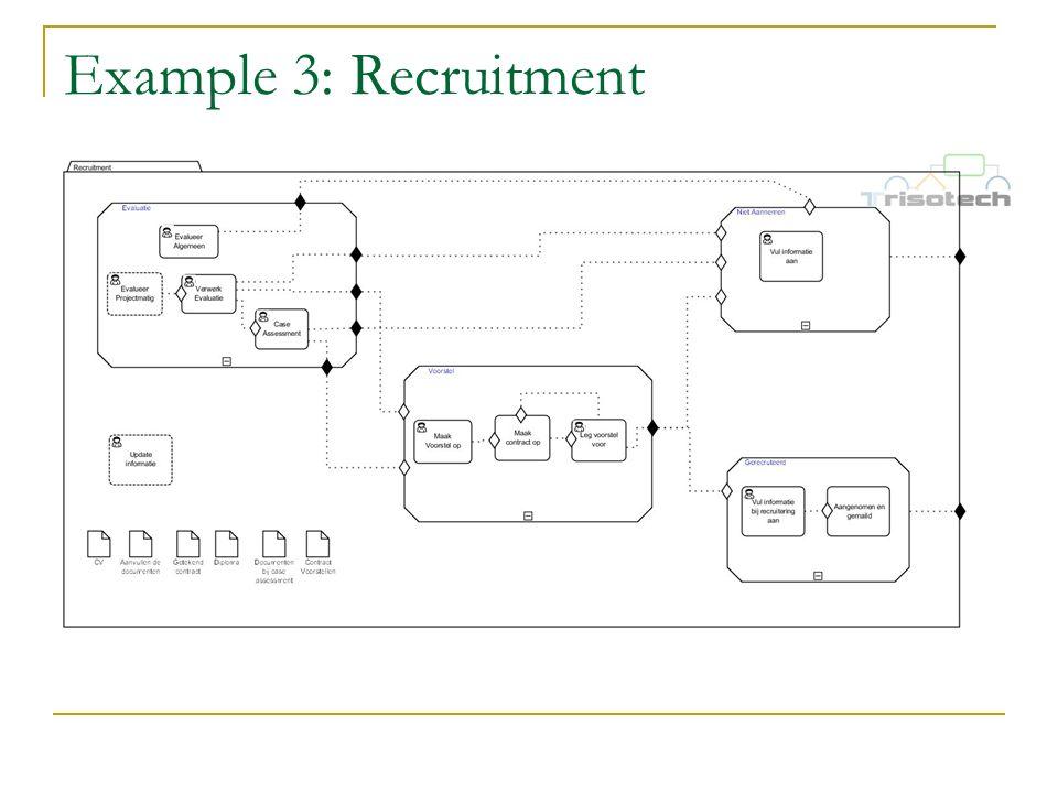 Example 3: Recruitment