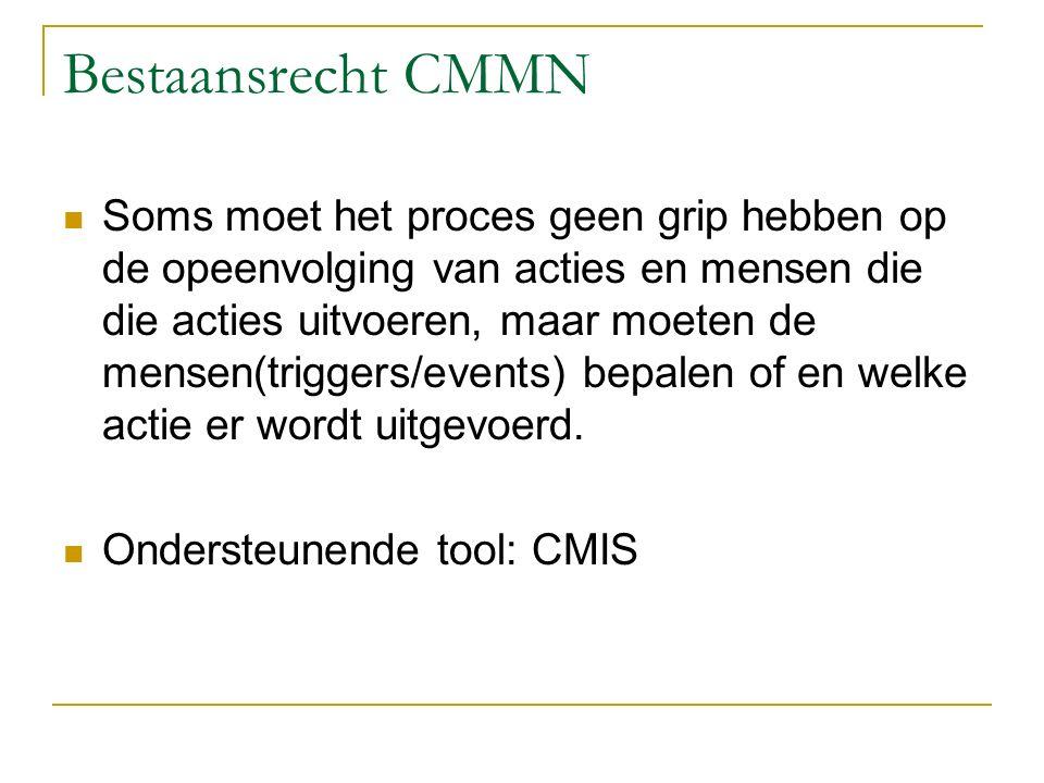 Bestaansrecht CMMN Soms moet het proces geen grip hebben op de opeenvolging van acties en mensen die die acties uitvoeren, maar moeten de mensen(triggers/events) bepalen of en welke actie er wordt uitgevoerd.