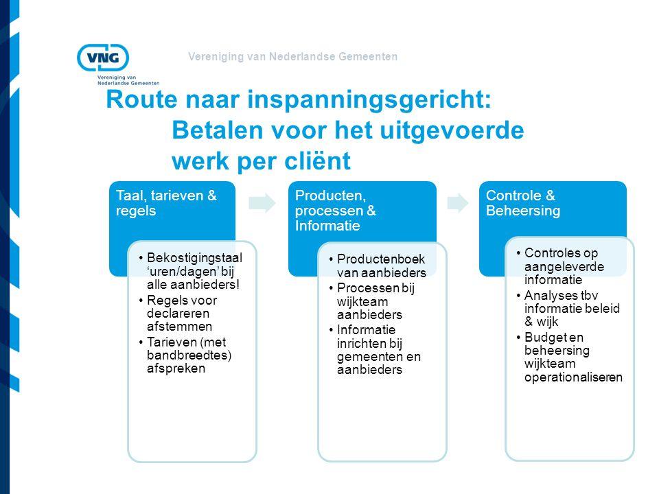 Vereniging van Nederlandse Gemeenten Route naar inspanningsgericht: Betalen voor het uitgevoerde werk per cliënt Taal, tarieven & regels Bekostigingstaal 'uren/dagen' bij alle aanbieders.