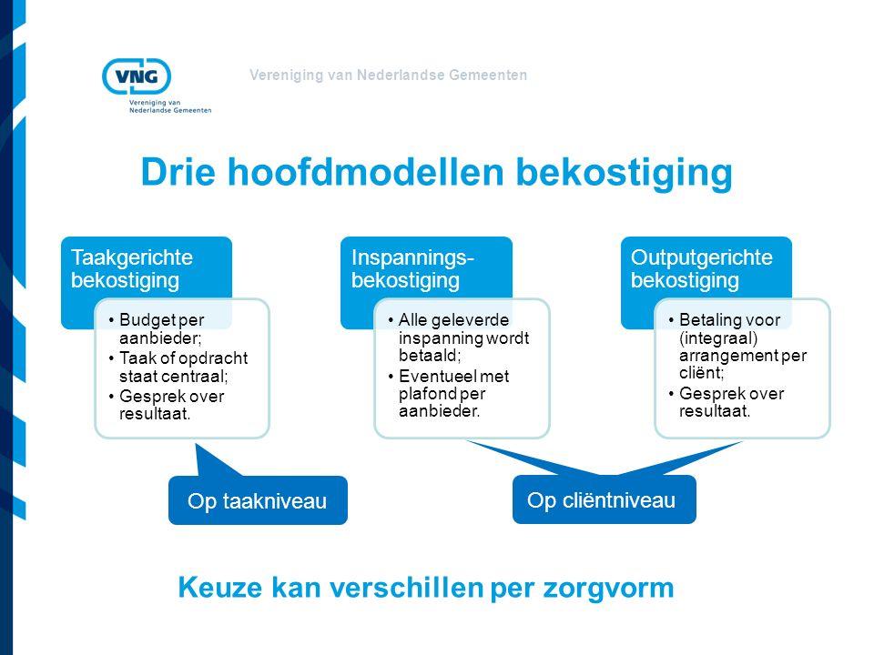 Vereniging van Nederlandse Gemeenten Drie hoofdmodellen bekostiging Taakgerichte bekostiging Budget per aanbieder; Taak of opdracht staat centraal; Gesprek over resultaat.