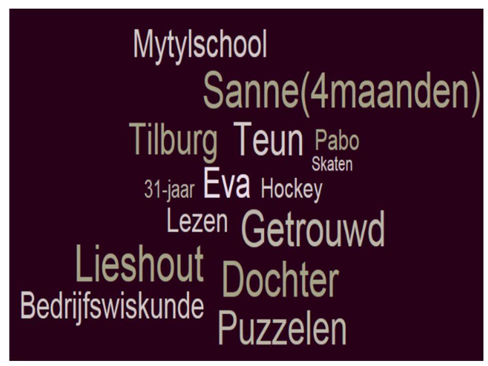 Artsworkshop Sinds leerjaar 1 krijgt uw kind artsdagen.