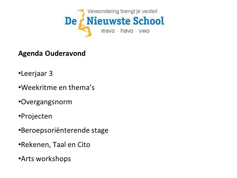 Agenda Ouderavond Leerjaar 3 Weekritme en thema's Overgangsnorm Projecten Beroepsoriënterende stage Rekenen, Taal en Cito Arts workshops