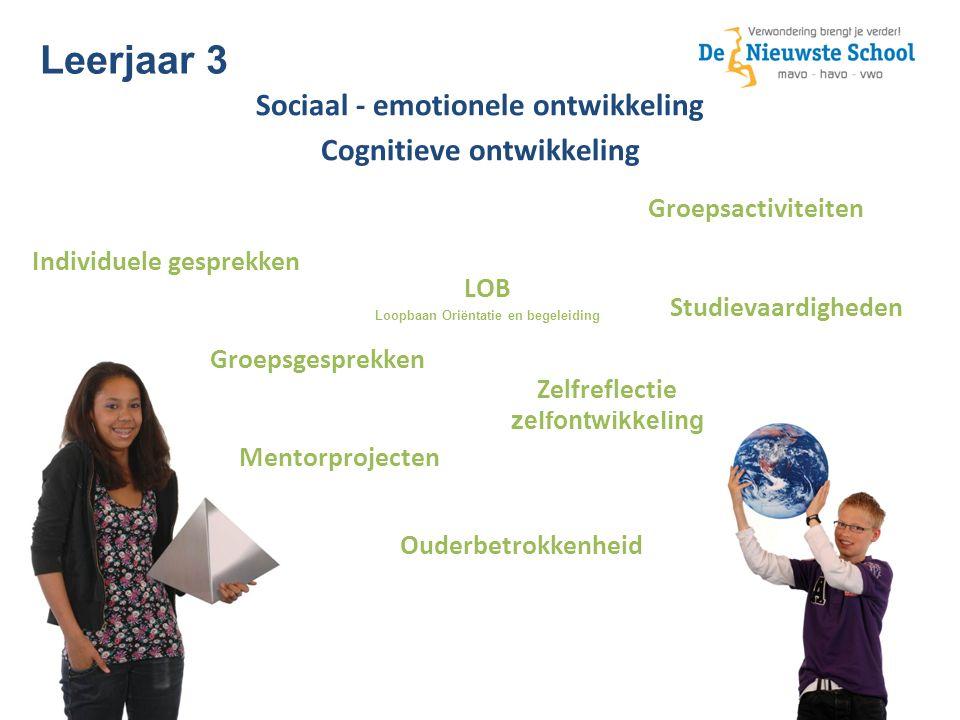 Sociaal - emotionele ontwikkeling Cognitieve ontwikkeling Individuele gesprekken Groepsgesprekken LOB Loopbaan Oriëntatie en begeleiding Groepsactiviteiten Studievaardigheden Ouderbetrokkenheid Zelfreflectie zelfontwikkeling Mentorprojecten Leerjaar 3