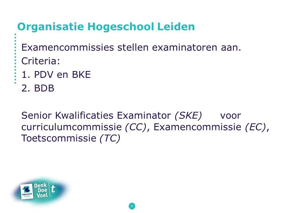 9 Examencommissies stellen examinatoren aan. Criteria: 1. PDV en BKE 2. BDB Senior Kwalificaties Examinator (SKE)voor curriculumcommissie (CC), Examen