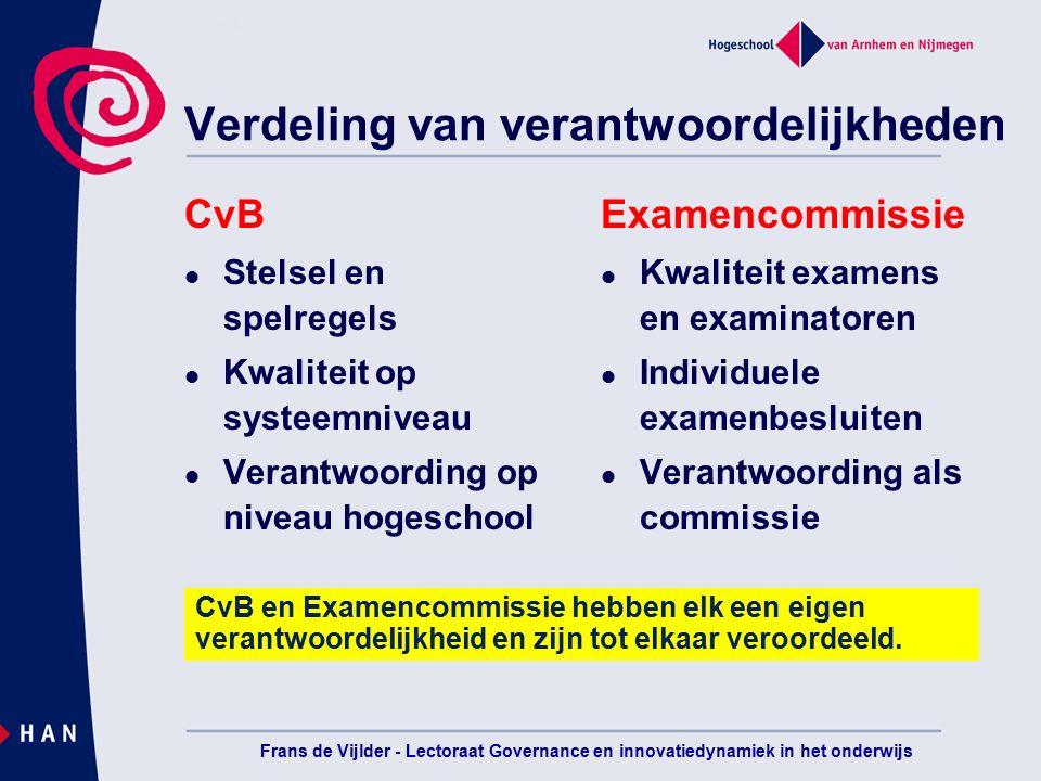 Verdeling van verantwoordelijkheden CvB Stelsel en spelregels Kwaliteit op systeemniveau Verantwoording op niveau hogeschool Examencommissie Kwaliteit
