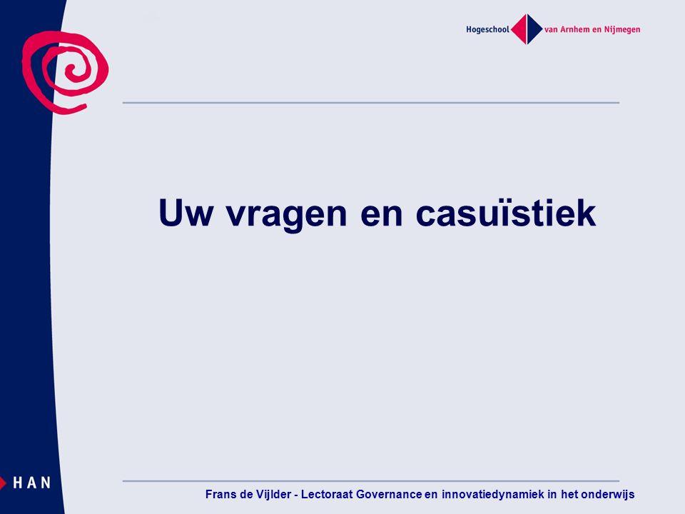 Uw vragen en casuïstiek Frans de Vijlder - Lectoraat Governance en innovatiedynamiek in het onderwijs