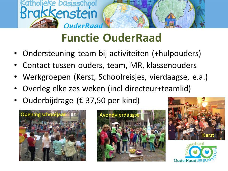 Info / Contact Op het schoolplein E-mail: ouderraad@orbsbrakkenstein.nl Website: http://orbsbrakkenstein.nl Postvak schoolhal Nieuwsbrief Notulen (online) OuderRaad Schoolplein schilderen