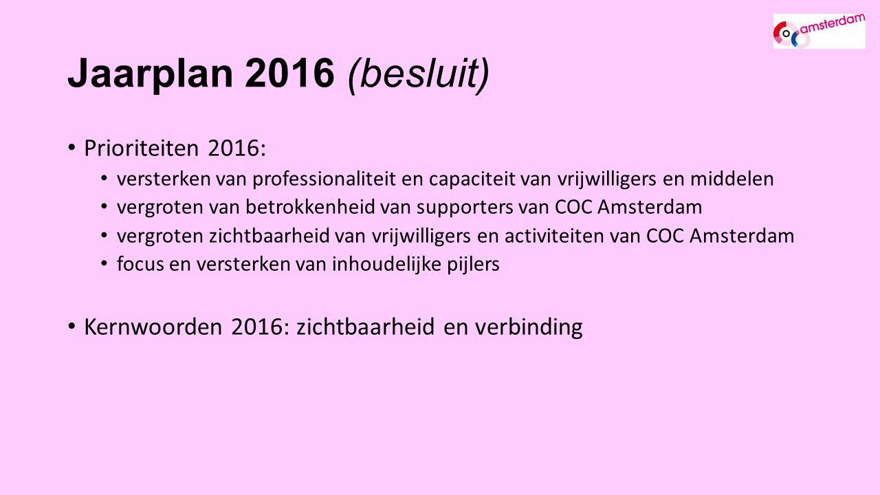 Jaarplan 2016 (besluit) Prioriteiten 2016: versterken van professionaliteit en capaciteit van vrijwilligers en middelen vergroten van betrokkenheid van supporters van COC Amsterdam vergroten zichtbaarheid van vrijwilligers en activiteiten van COC Amsterdam focus en versterken van inhoudelijke pijlers Kernwoorden 2016: zichtbaarheid en verbinding