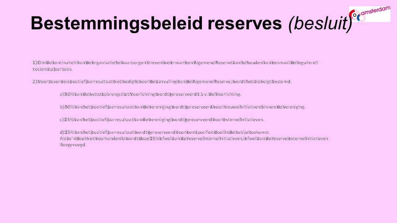 Bestemmingsbeleid reserves (besluit)