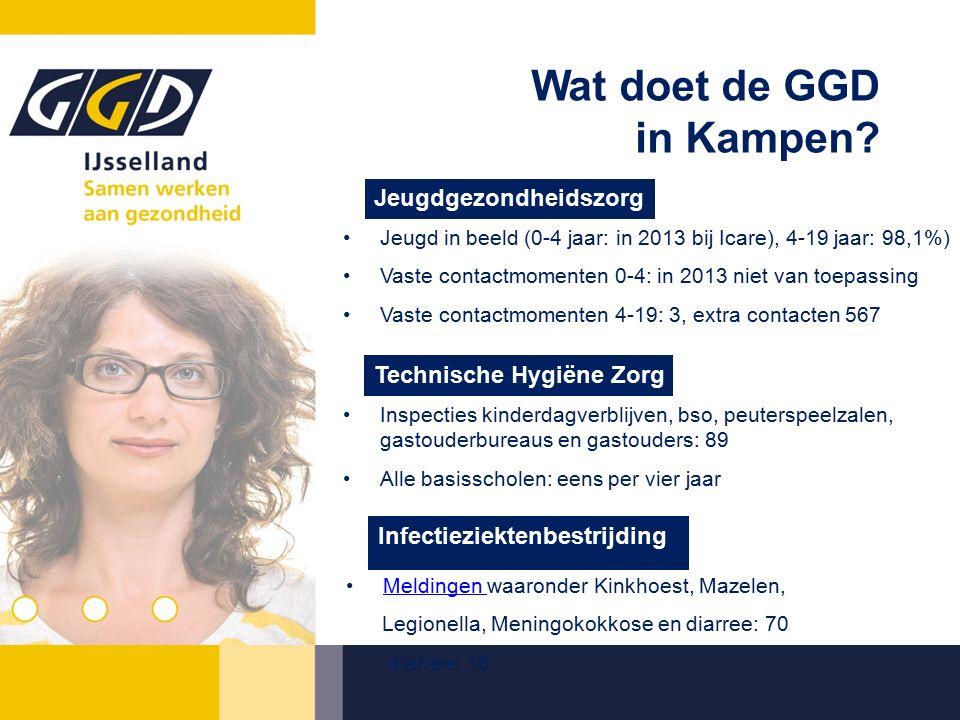 Wat doet de GGD in Kampen? Jeugd in beeld (0-4 jaar: in 2013 bij Icare), 4-19 jaar: 98,1%) Vaste contactmomenten 0-4: in 2013 niet van toepassing Vast