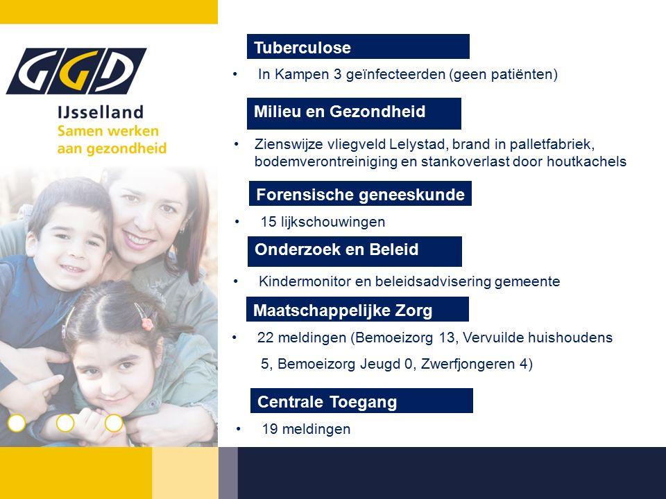 Zienswijze vliegveld Lelystad, brand in palletfabriek, bodemverontreiniging en stankoverlast door houtkachels Milieu en Gezondheid Kindermonitor en be