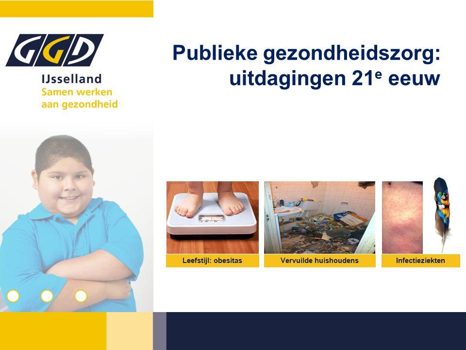 Publieke gezondheidszorg: uitdagingen 21 e eeuw Leefstijl: obesitasVervuilde huishoudensInfectieziekten