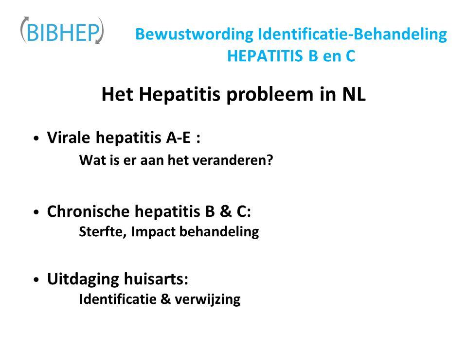 Bewustwording Identificatie-Behandeling HEPATITIS B en C Het Hepatitis probleem in NL Virale hepatitis A-E : Wat is er aan het veranderen? Chronische