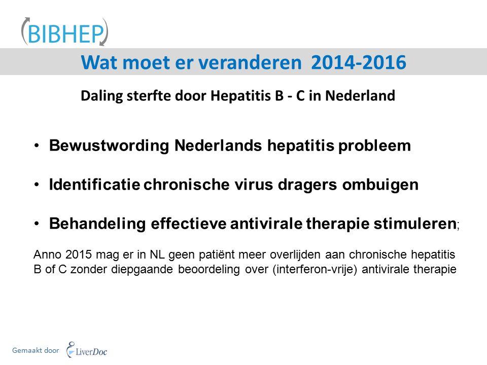 Wat moet er veranderen 2014-2016 Daling sterfte door Hepatitis B - C in Nederland Gemaakt door Bewustwording Nederlands hepatitis probleem Identificat