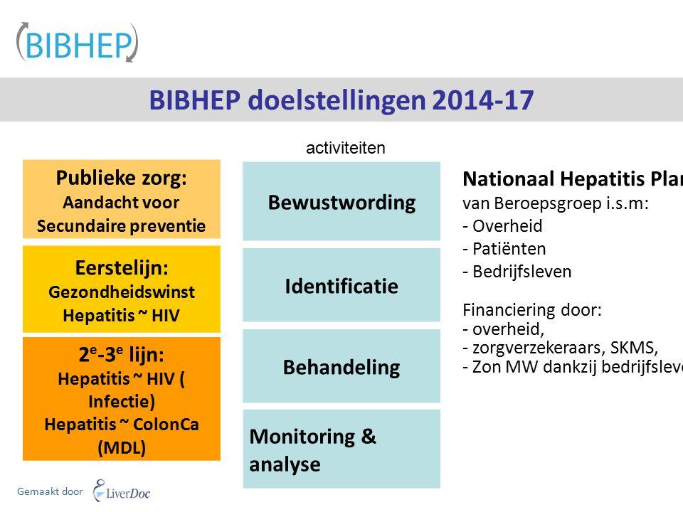 BIBHEP doelstellingen 2014-17 Gemaakt door Bewustwording Publieke zorg: Aandacht voor Secundaire preventie Eerstelijn: Gezondheidswinst Hepatitis ~ HIV 2 e -3 e lijn: Hepatitis ~ HIV ( Infectie) Hepatitis ~ ColonCa (MDL) Identificatie Behandeling Monitoring & analyse Nationaal Hepatitis Plan van Beroepsgroep i.s.m: - Overheid - Patiënten - Bedrijfsleven Financiering door: - overheid, - zorgverzekeraars, SKMS, - Zon MW dankzij bedrijfsleven activiteiten