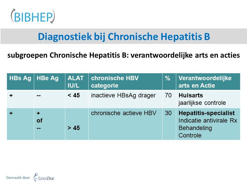 HBs AgHBe AgALAT IU/L chronische HBV categorie %Verantwoordelijke arts en Actie +--< 45inactieve HBsAg drager70Huisarts jaarlijkse controle ++ of --> 45 chronische actieve HBV30Hepatitis-specialist Indicatie antivirale Rx Behandeling Controle Diagnostiek bij Chronische Hepatitis B subgroepen Chronische Hepatitis B: verantwoordelijke arts en acties Gemaakt door