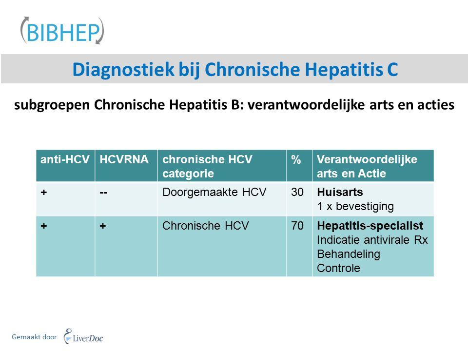 Diagnostiek bij Chronische Hepatitis C Gemaakt door subgroepen Chronische Hepatitis B: verantwoordelijke arts en acties anti-HCVHCVRNAchronische HCV categorie %Verantwoordelijke arts en Actie +--Doorgemaakte HCV30Huisarts 1 x bevestiging ++Chronische HCV70Hepatitis-specialist Indicatie antivirale Rx Behandeling Controle