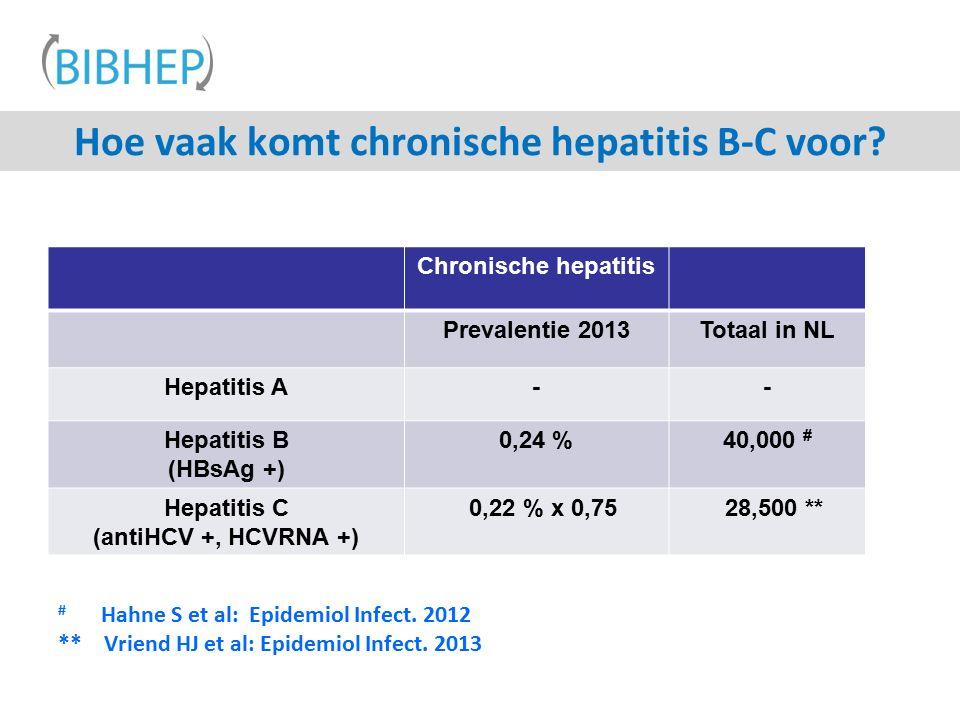 # Hahne S et al: Epidemiol Infect. 2012 ** Vriend HJ et al: Epidemiol Infect. 2013 Hoe vaak komt chronische hepatitis B-C voor? Chronische hepatitis P