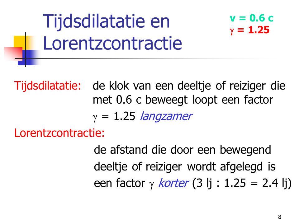 8 Tijdsdilatatie en Lorentzcontractie Tijdsdilatatie: de klok van een deeltje of reiziger die met 0.6 c beweegt loopt een factor  = 1.25 langzamer Lo
