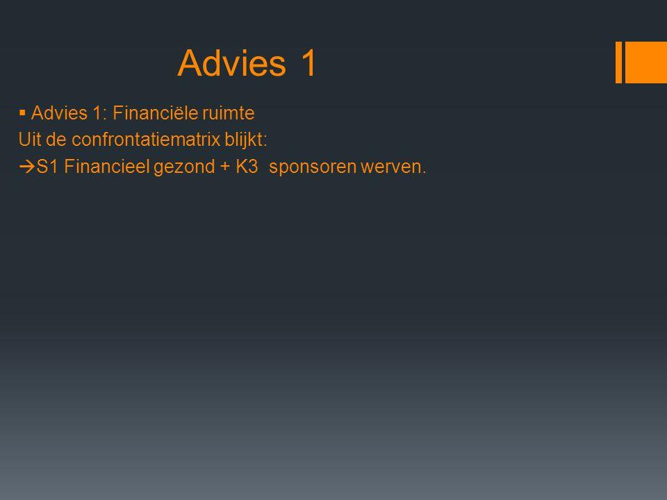 Advies 1  Advies 1: Financiële ruimte Uit de confrontatiematrix blijkt:  S1 Financieel gezond + K3 sponsoren werven.