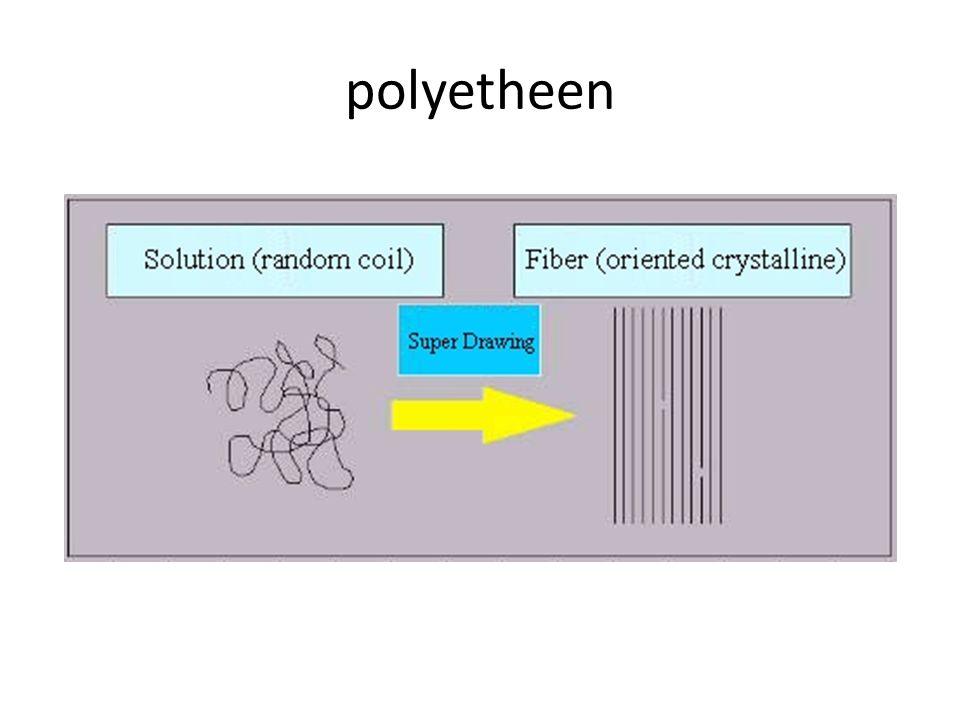 polyetheen