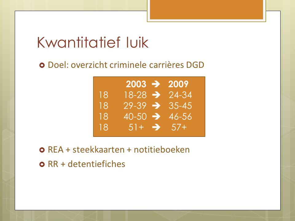 Kwantitatief luik  Doel: overzicht criminele carrières DGD  REA + steekkaarten + notitieboeken  RR + detentiefiches
