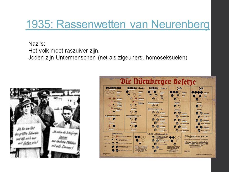 1935: Rassenwetten van Neurenberg Nazi's: Het volk moet raszuiver zijn.