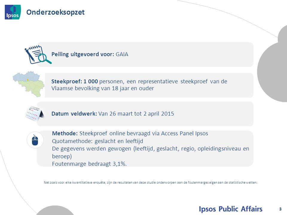 4 Profiel van de steekproef Leeftijd Regio Antwerpen West-Vlaanderen Oost-Vlaanderen Limburg Vlaams-Brabant Geslacht 51%49% Base: Totale steekproef Vlaanderen (n=1000) Sociale klasse Beroep Opleidingsniveau