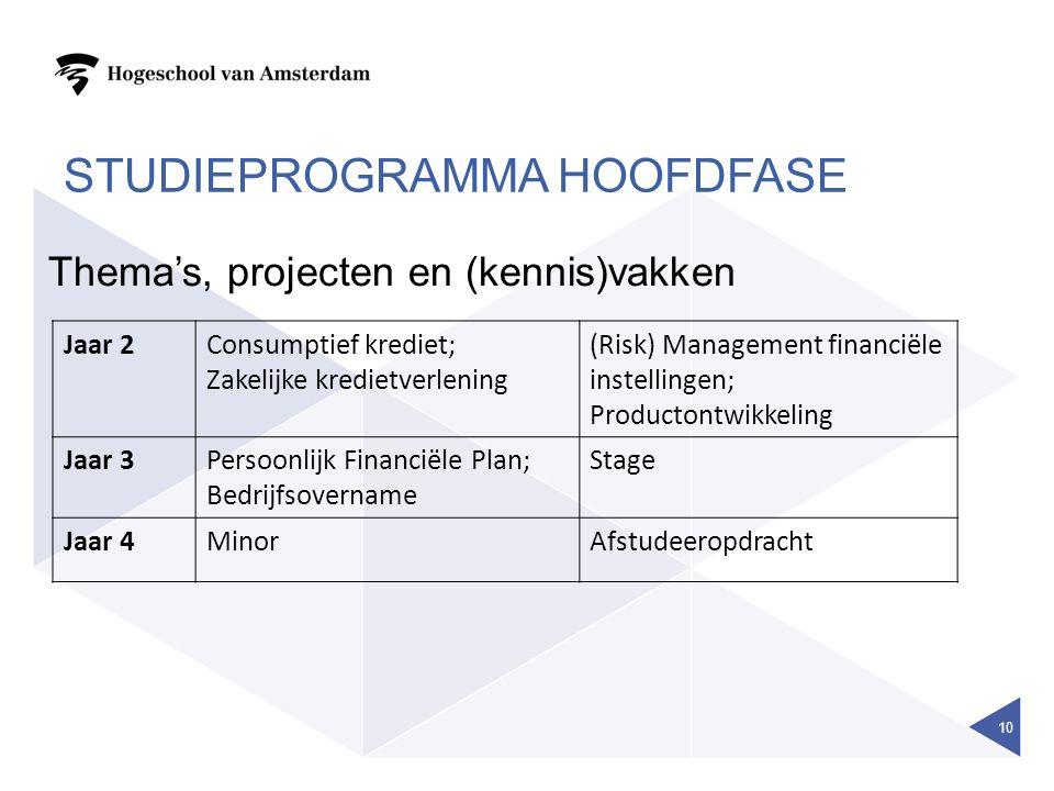 STUDIEPROGRAMMA HOOFDFASE Thema's, projecten en (kennis)vakken 10 Jaar 2Consumptief krediet; Zakelijke kredietverlening (Risk) Management financiële instellingen; Productontwikkeling Jaar 3Persoonlijk Financiële Plan; Bedrijfsovername Stage Jaar 4MinorAfstudeeropdracht