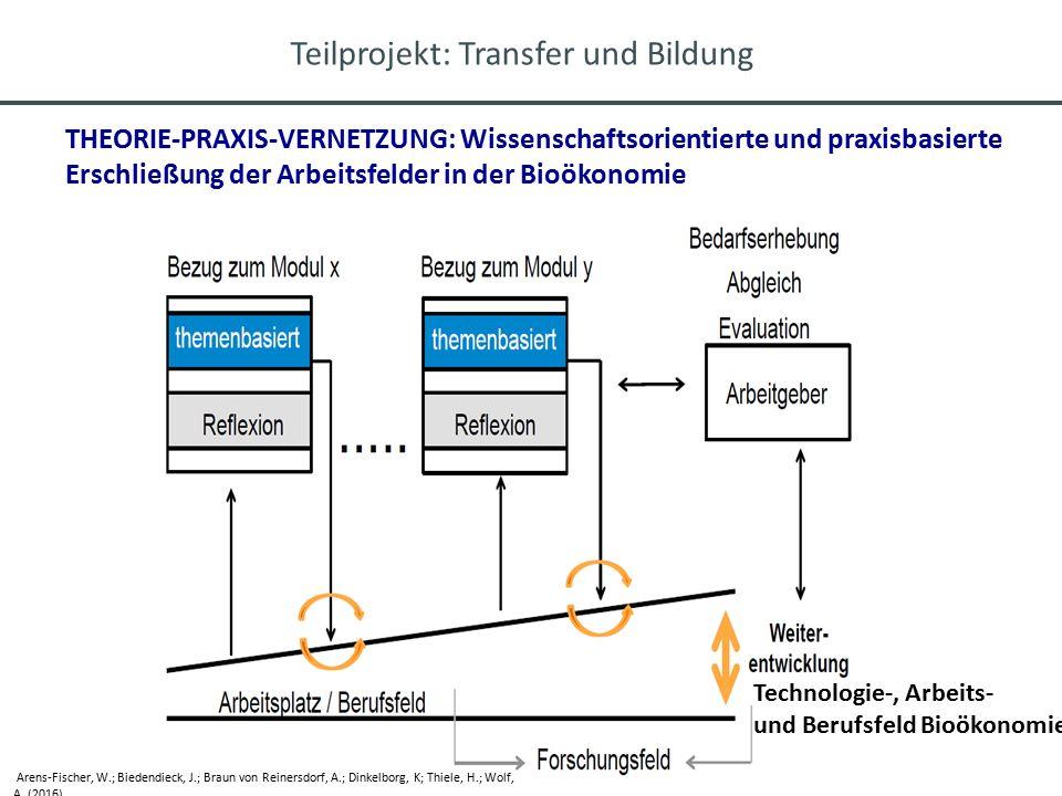 THEORIE-PRAXIS-VERNETZUNG: Wissenschaftsorientierte und praxisbasierte Erschließung der Arbeitsfelder in der Bioökonomie Arens-Fischer, W.; Biedendiec