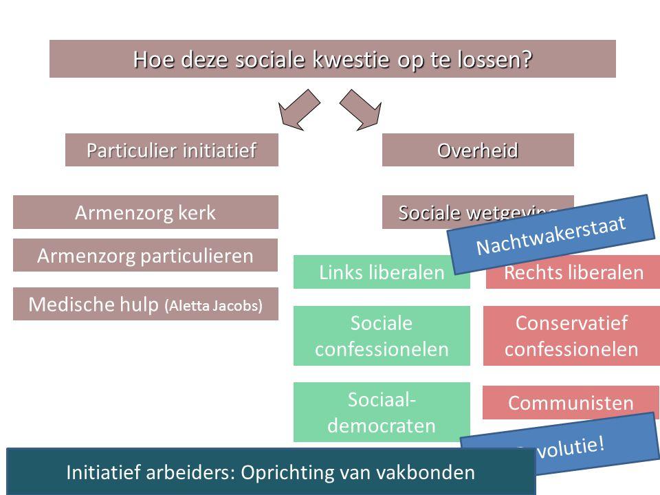 Hoe deze sociale kwestie op te lossen.