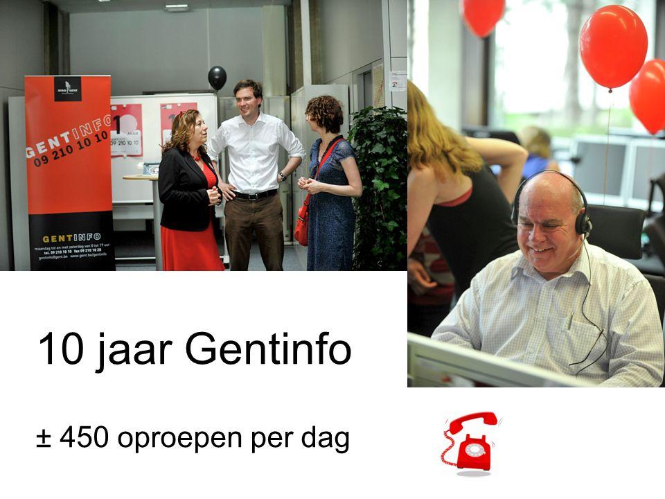 10 jaar Gentinfo ± 450 oproepen per dag