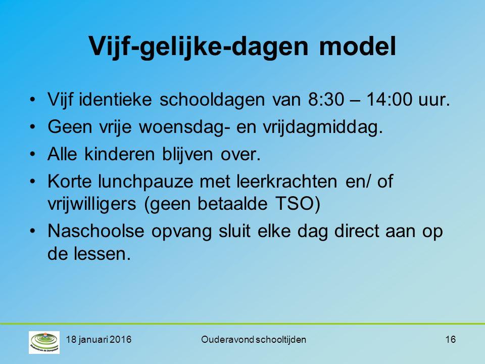 Vijf-gelijke-dagen model Vijf identieke schooldagen van 8:30 – 14:00 uur.