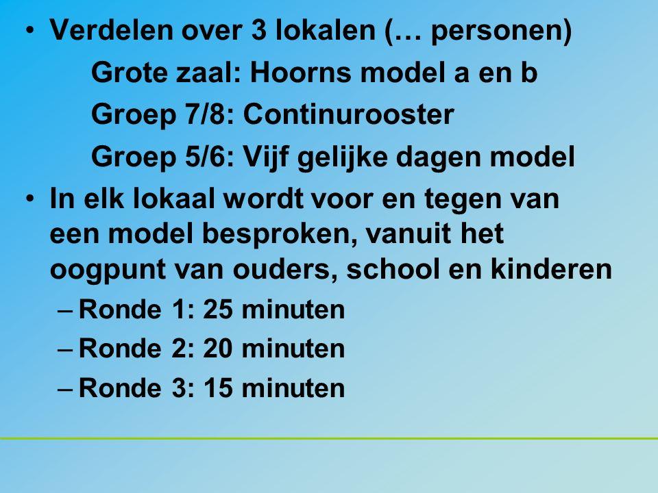 Verdelen over 3 lokalen (… personen) Grote zaal: Hoorns model a en b Groep 7/8: Continurooster Groep 5/6: Vijf gelijke dagen model In elk lokaal wordt
