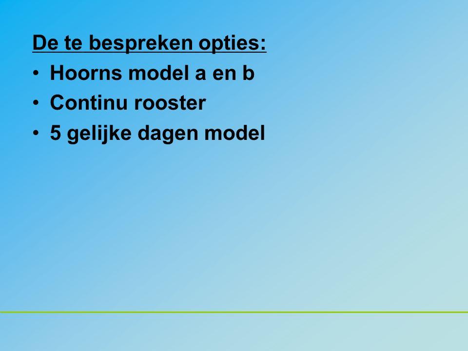 De te bespreken opties: Hoorns model a en b Continu rooster 5 gelijke dagen model