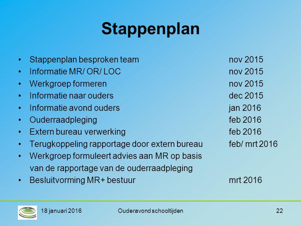 Stappenplan Stappenplan besproken team nov 2015 Informatie MR/ OR/ LOC nov 2015 Werkgroep formeren nov 2015 Informatie naar ouders dec 2015 Informatie