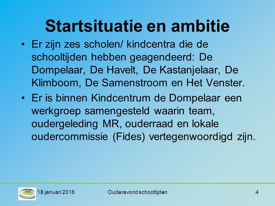 Startsituatie en ambitie Er zijn zes scholen/ kindcentra die de schooltijden hebben geagendeerd: De Dompelaar, De Havelt, De Kastanjelaar, De Klimboom, De Samenstroom en Het Venster.