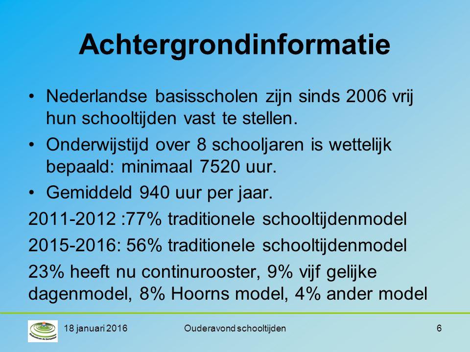 18 januari 2016Ouderavond schooltijden7 Hoorns model: huidige schooltijden a.